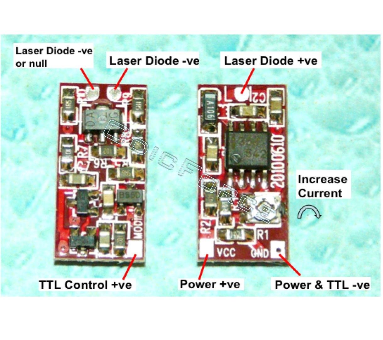 Laser Diode Driver Boards Odicforce