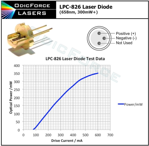 LPC-826 250mW+ 658nm Red Laser Diode (TO18 5.6mm)