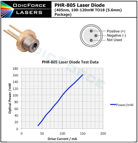 PHR-805 100-120mW 405nm Blue-violet Laser Diode (TO18 5.6mm)