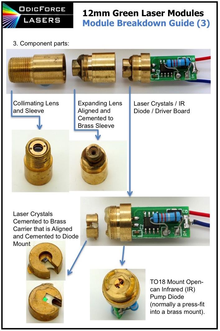 Green 532nm Laser Modules 12mm Brass Case Type Odicforce